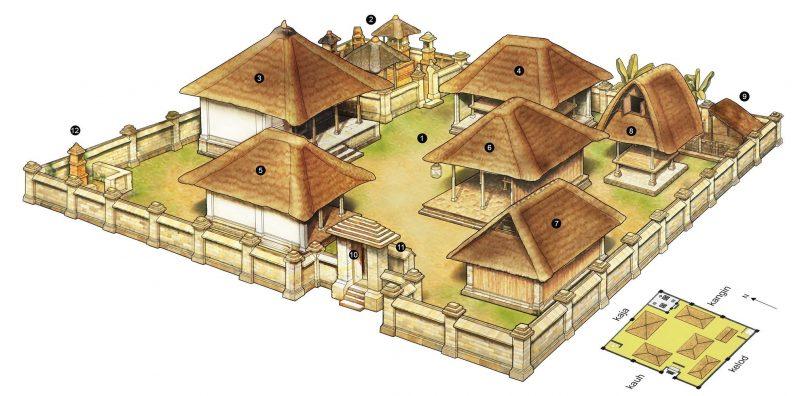 bagian dan fungsi rumah adat bali