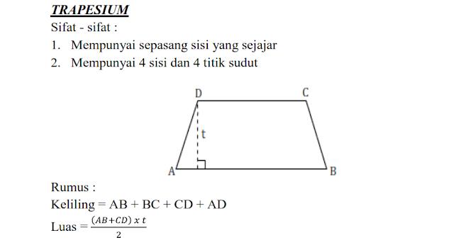 contoh pseudocode trapesium