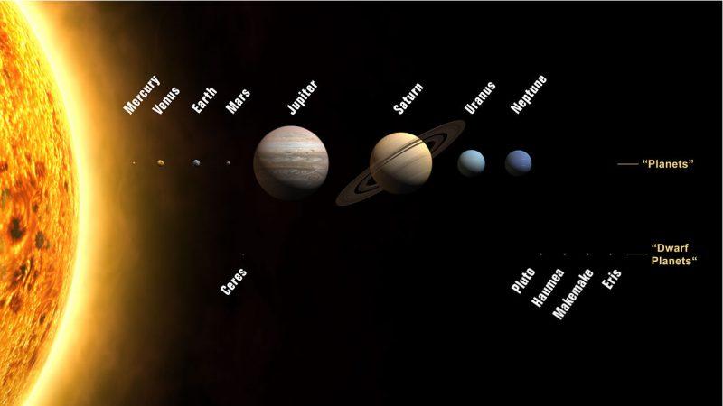 nama nama planet di tata surya