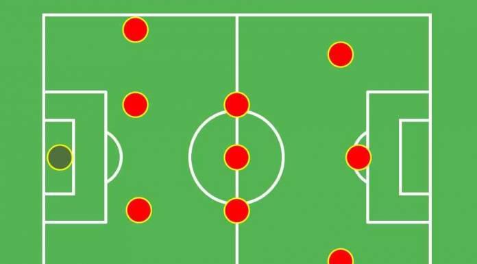 formasi sepakbola terbaik