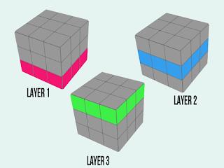 layer rubik